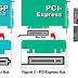 Perbedaan lubang slot PCI, PCI-E X16, AGP dan PCI-E x1