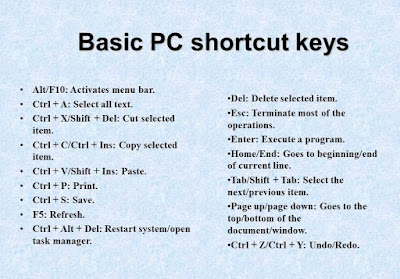 Computer Shortcut Keys, How To Make Symbols With Keyboard