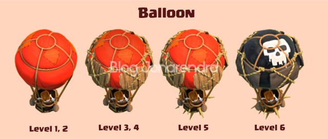 Upgrade Ballon Level 1 2 3 4 5 6 7 blog jonarendra