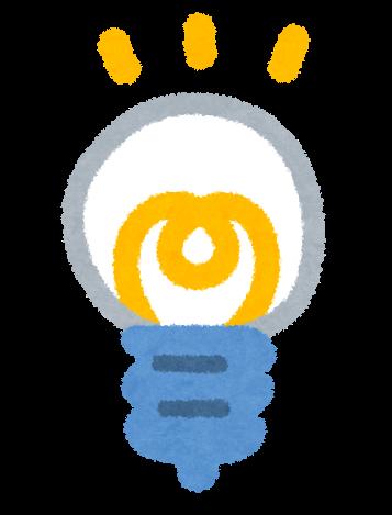 厚揚げの作り方ステップ6つ|アレンジアイデア5つ