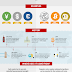 How cryptocurrencies are better - Fiat Currency vs Bitcoin (infographic)