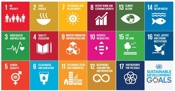 All About SDG (Sustainable Development Goals) - www.un.org