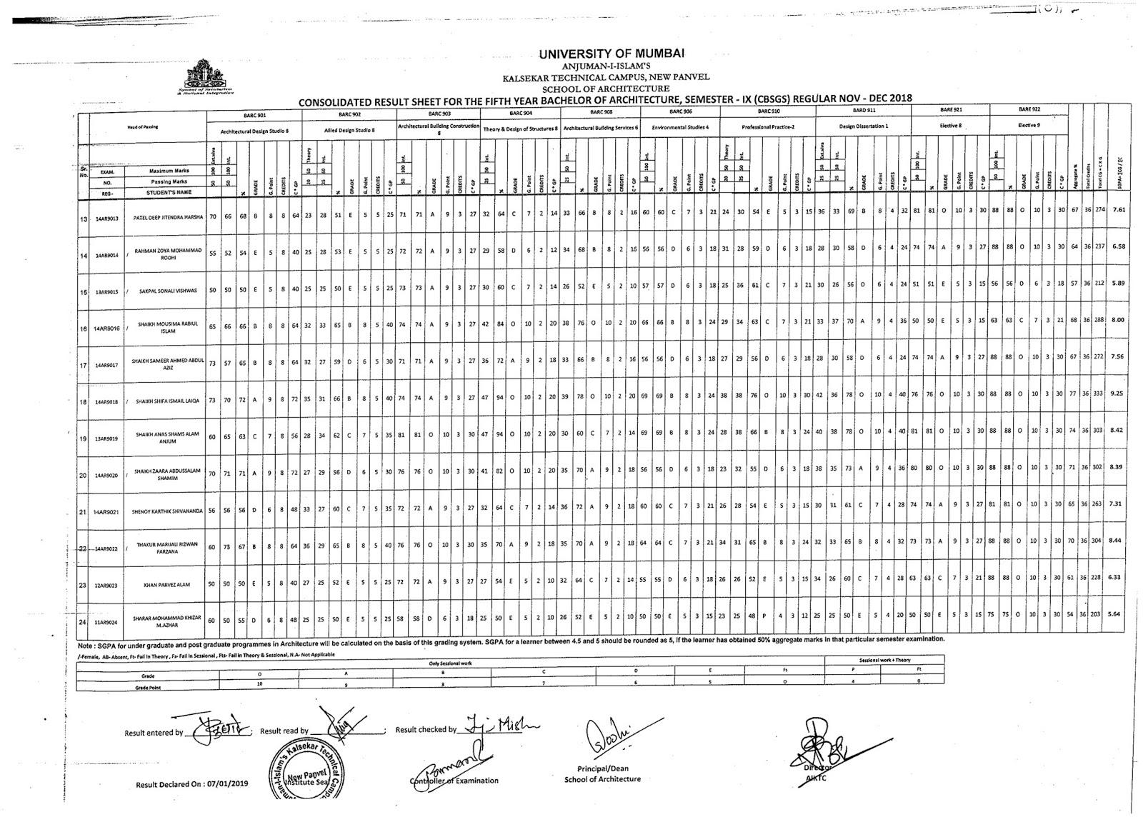 EXAM-CELL NOTICE BOARD: RESULTS-SOA-SEM-II,III, IV,V,VII