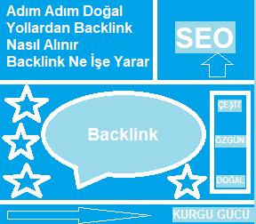 Adım Adım Doğal Yollardan Backlink Nasıl Alınır-Backlink Ne İşe Yarar