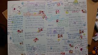 台北張老師-我們的關係卡學員回饋