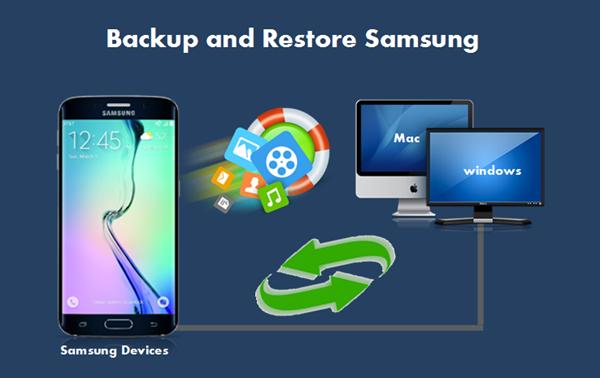 backup galaxy s backup and restore.
