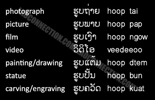 Lao Language:  The Visual Arts and related words written in Lao and English