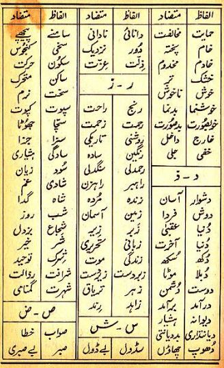 Urdu grammar online: alfaz mutazad in urdu