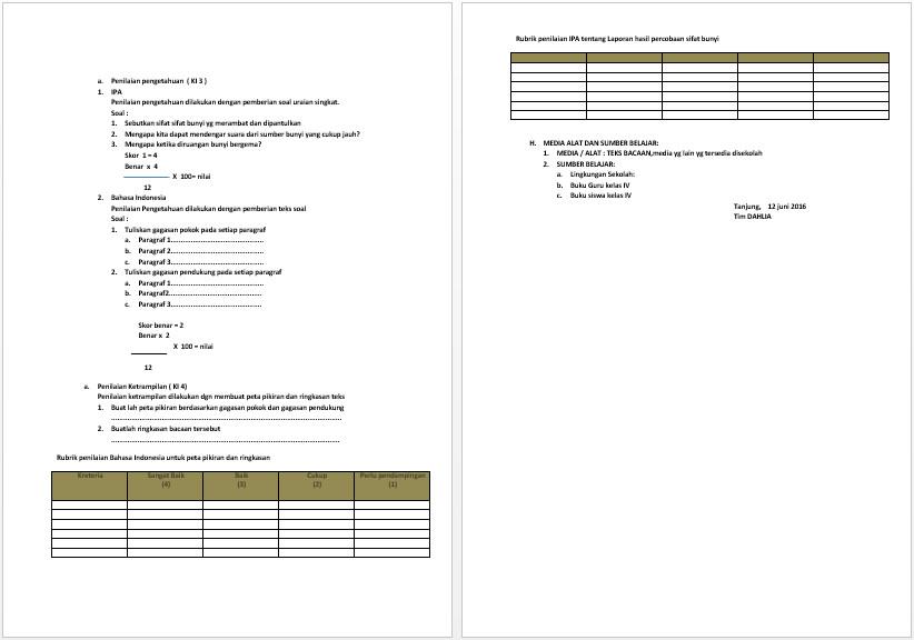 Contoh RPP K13 SD Kelas 4 Revisi Terbaru