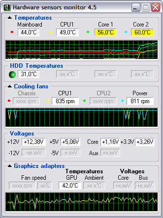 Cpu And Motherboard Temperature Monitor