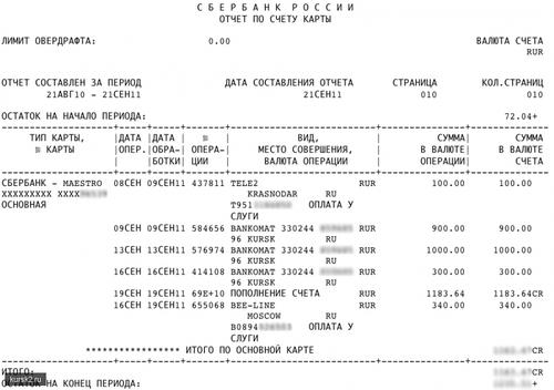 Как взять выписку по кредитной карте Сбербанка