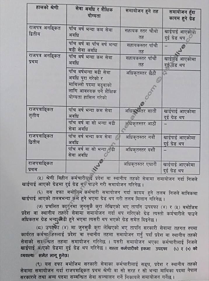 Karmachari Samayojan Adhyadesh 2075_5