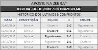 LOTECA 715 - HISTÓRICO JOGO 04