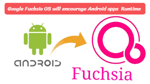 Google Fuchsia OS will encourage Android apps  Runtime , eduworldtricks