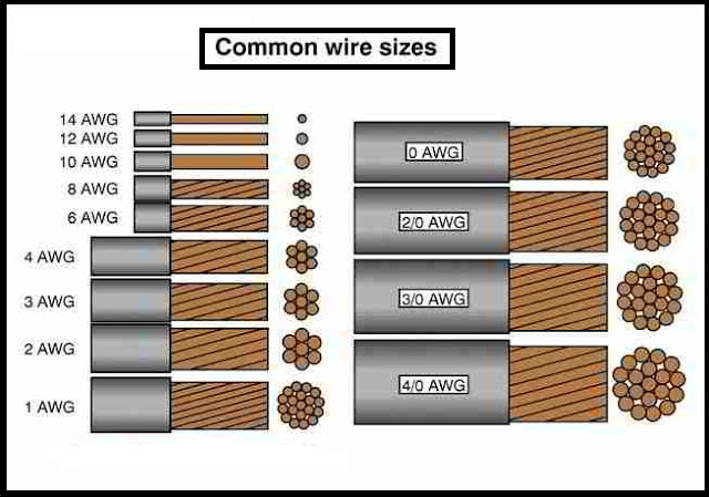 Common%2BElectrical%2BCable%2BSize Water Level Sensor Wiring Circuit on water flow sensor circuit, water level indicator circuit diagram, underground water detector circuit, water sensor schematic, battery level indicator circuit, water level detector, motor circuit, simple water level indicator circuit, water sensor circuit diagram, water sensor alarm, water sensing solenoid, water monitoring sensor, pump circuit, water meter installation diagram, water on floor alarm, water level meter circuit, water level probes, ignition coil circuit, water sensor switch circuit, water relay switch,
