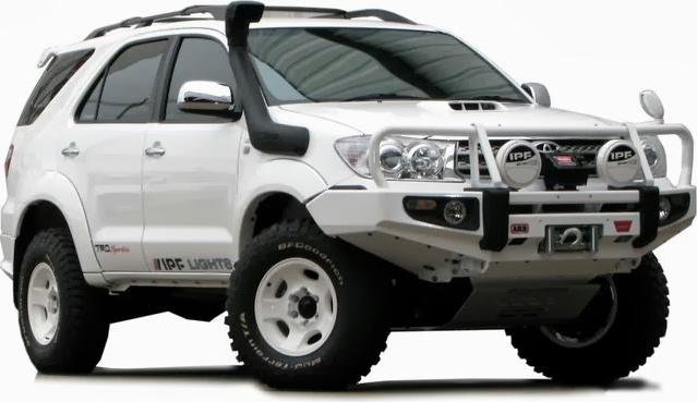 Spesifikasi Dan Modifikasi Mobil Toyota Fortuner 2014