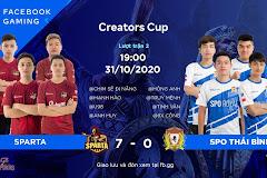 Creators Cup - Vòng 2: Niềm tin Hà Nội, thất vọng SPO Thái Bình!