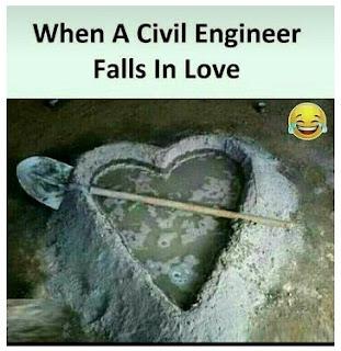 funny images in Hindi, Funny Images In Hindi | डॉक्टर, इंजीनियर और टीचर ने दिए अपने पेशे के हिसाब से गिफ्ट, देखें तस्वीरें, funny images in hindi for facebook