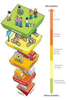 Arquitectura sustentable y amigable con el medio ambiente for Arquitectura sustentable pdf