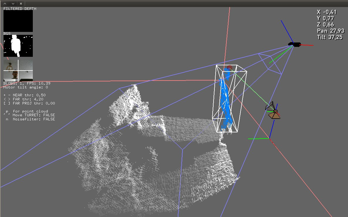 TheRandomLab: 3d point cloud blob tracking & targeting with