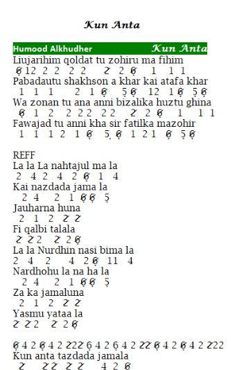 Pianika Lagu Kun Anta dari Humood Alkhudher