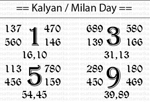 Today SattaMatka Number For Kalyan Matka (31-OCT)