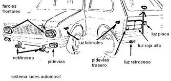 Mecánica Virtual: El sistema eléctrico de los automóviles