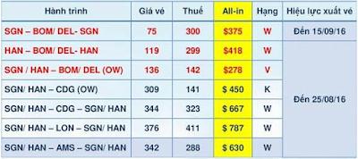Giá vé máy bay khuyến mãi Jet Airways mới nhất