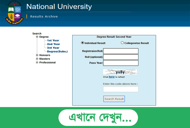 NU Degree 2nd Year Result 2019