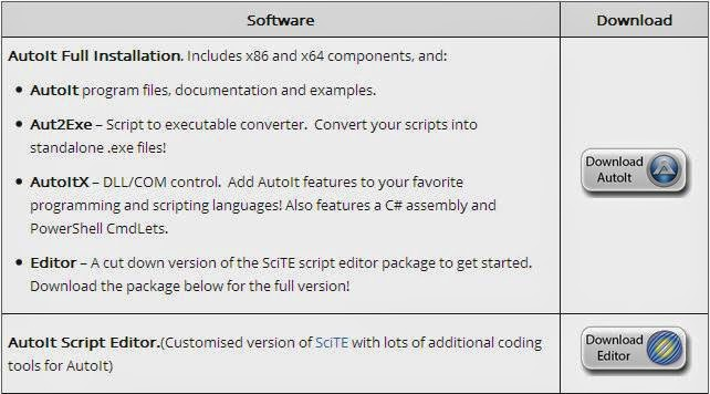 Starting With Selenium WebDriver: File Downloading With AutoIt