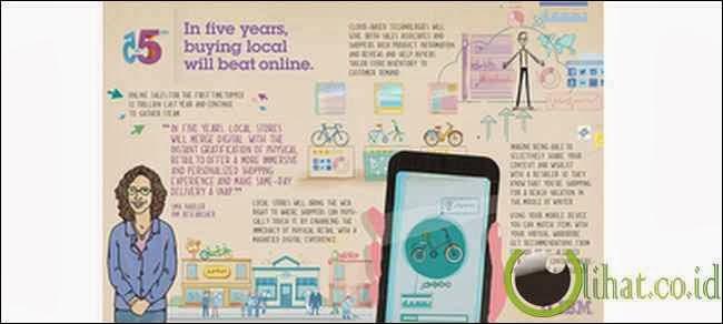 Toko Ritel Akan Mengalahkan Online Shopping