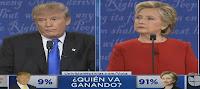 Clinton rompe a Donald Trump debate presidencial