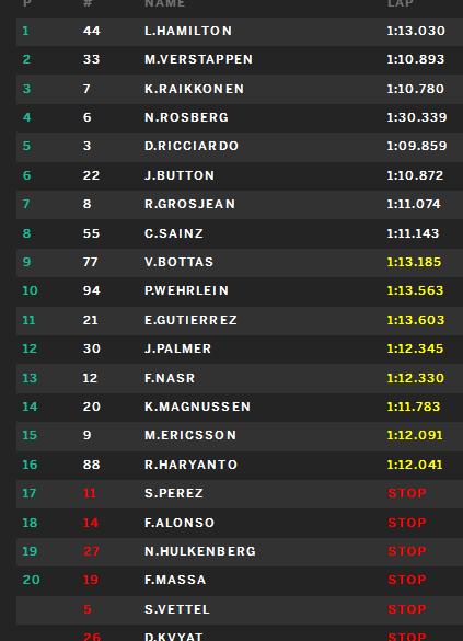 Hasil Balapan F1 GP Austria : Kemenangan Dramatis Hamilton, Manor Dapat Poin