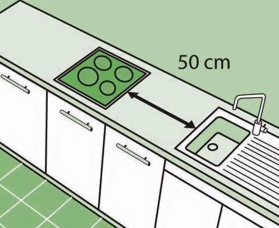 Kabinet Dapur Harga Kilang Ergonomik Standard Ukuran Yang