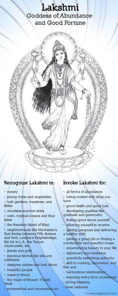 100+ Most Beautiful Goddess Lakshmi Images (2019) | Happy