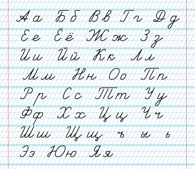 Rosyjski Od Podstaw Lekcja1 Alfabet I Liczby