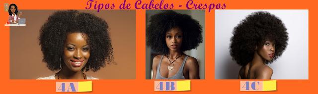 Tipos de cabelo tipo 4