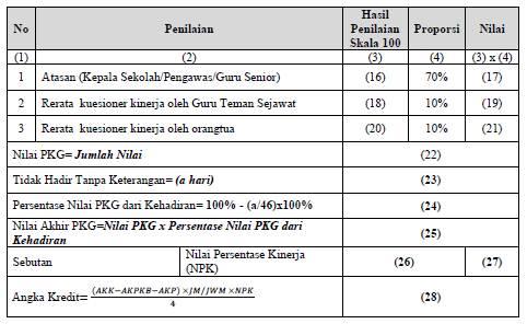 Suplemen PK Guru