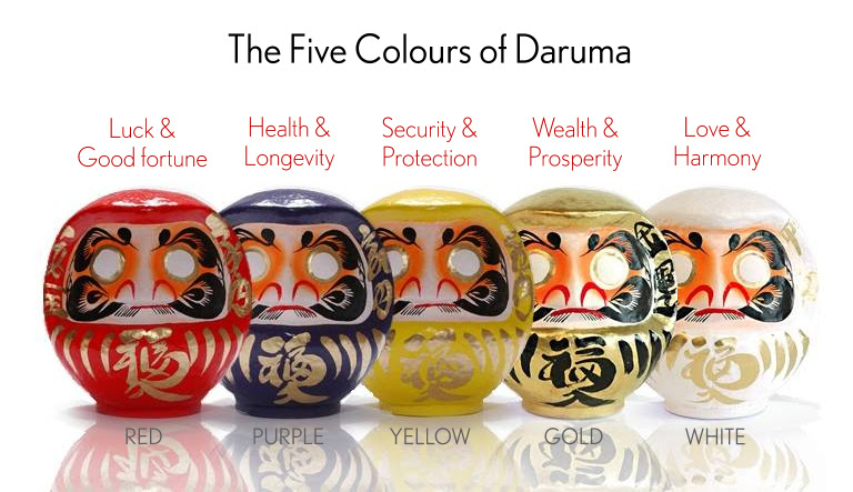 Daruma Japanese Coloring Page
