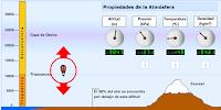 http://www.educaplus.org/play-142-Propiedades-de-la-atm%C3%B3sfera.html