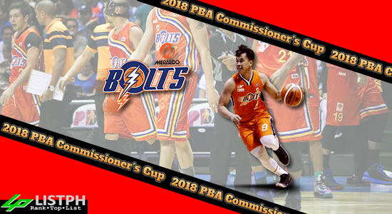 List of Meralco Bolts Roster 2018 PBA Commissioner's Cup