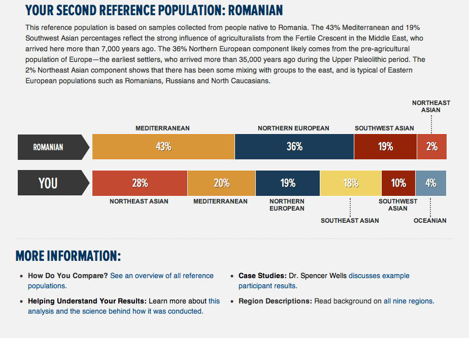 genographic project The genographic project, launched on 13 april 2005 by the national geographic society and ibm, is a multi-year genetic anthropology study that aims to map historical human migration patterns by collecting and analyzing dna samples as of 2017, over 830,000 participants in over 140 countries have joined the project.