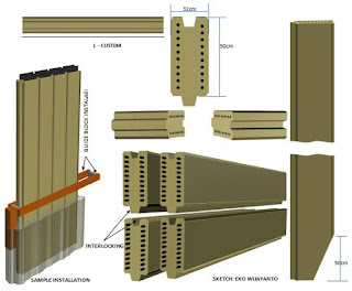 harga pagar beton precast bandung