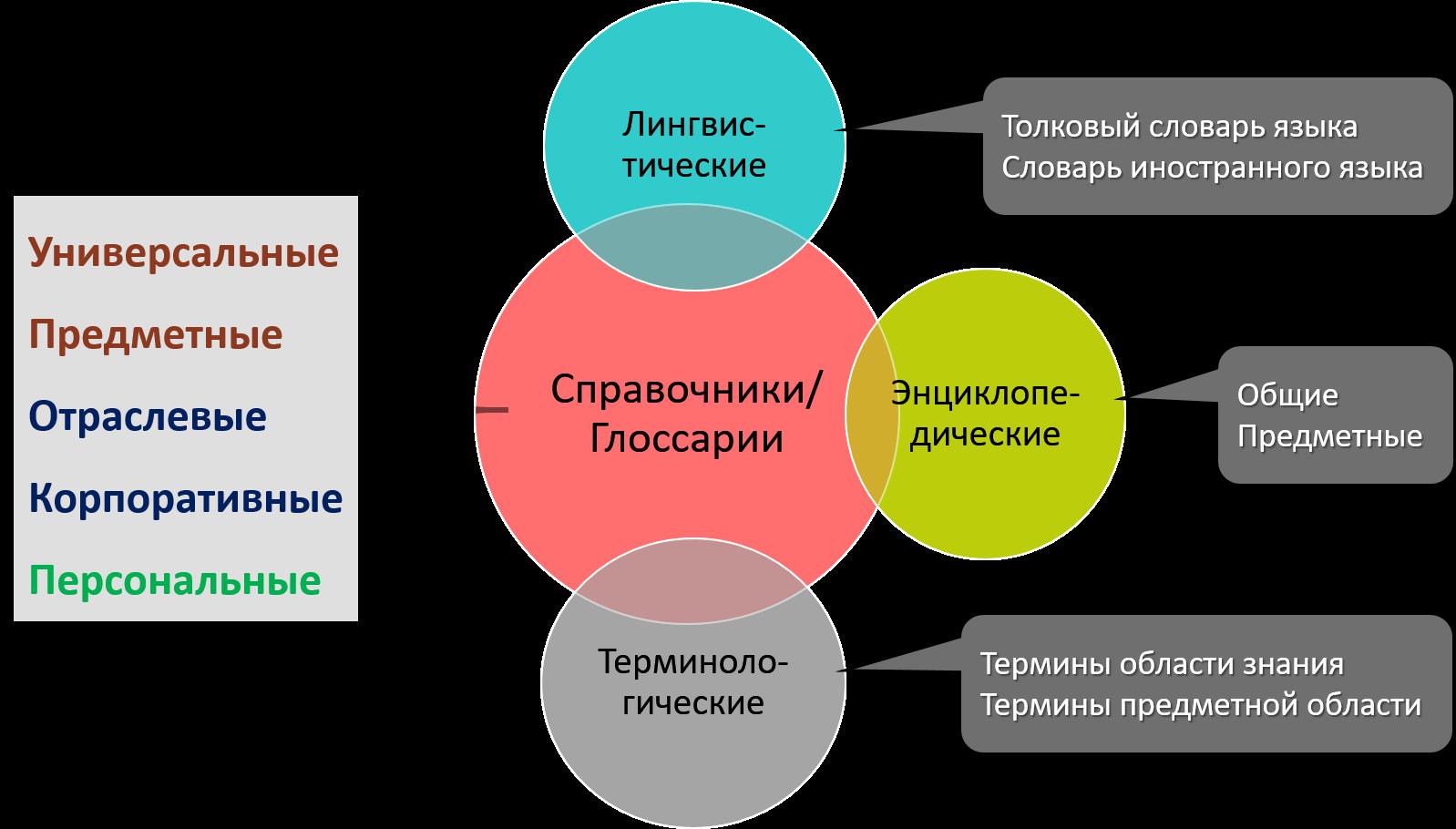 Словарь модели работа вебкам вк