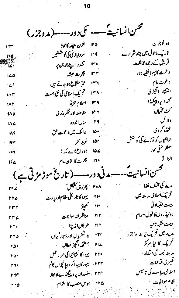Islami urdu books free