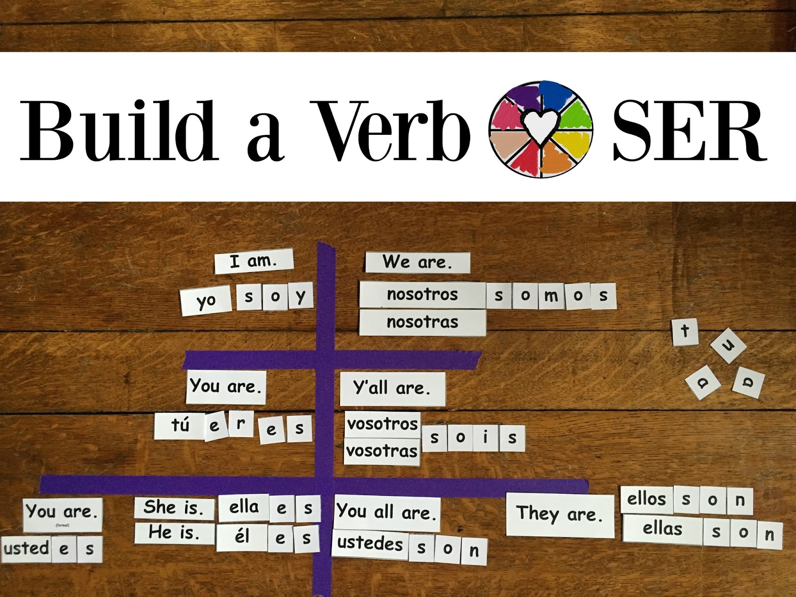 Practice With The Verb Ser