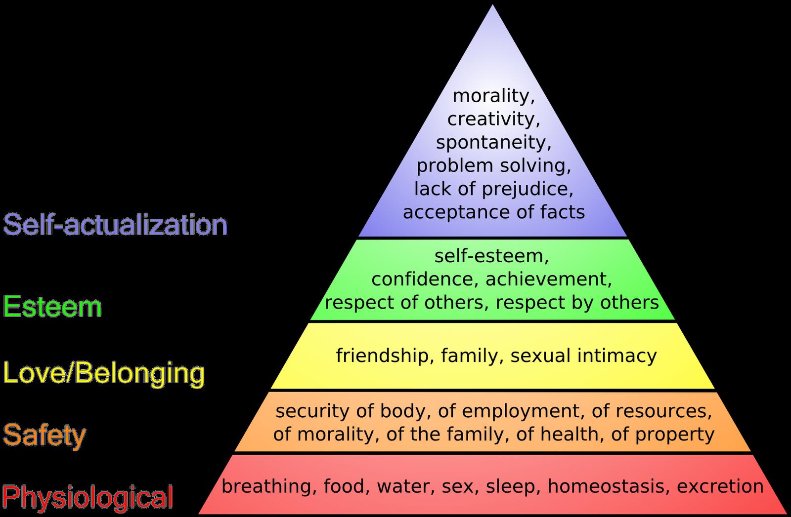 Psychjourn General Psychology Motivation And Emotion