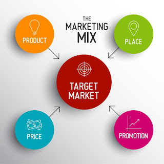 Example Of A Good Internet Marketing Plan Template
