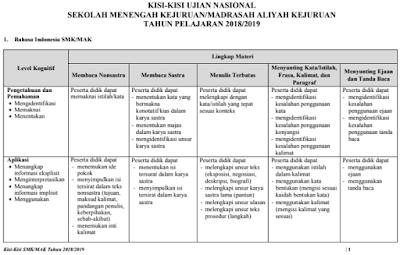 Download Kisi-kisi UN SMK/MAK Tahun 2019 Tahun Pelajaran 2018/2019