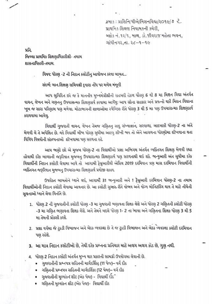 Pragna Std 2 Mulyankan Latest Paripatr date 28-1-2019